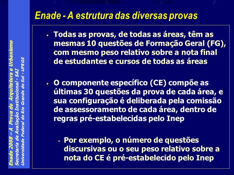 Enade 2008 – A Prova de Arquitetura e Urbanismo Secretaria de Avaliação Institucional - SAI Universidade Federal do Rio Grande do Sul - UFRGS Todas as