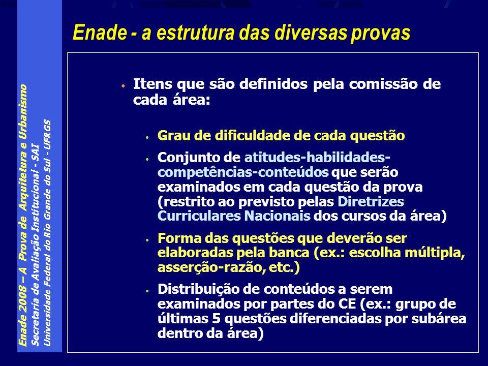 Enade 2008 – A Prova de Arquitetura e Urbanismo Secretaria de Avaliação Institucional - SAI Universidade Federal do Rio Grande do Sul - UFRGS Itens qu