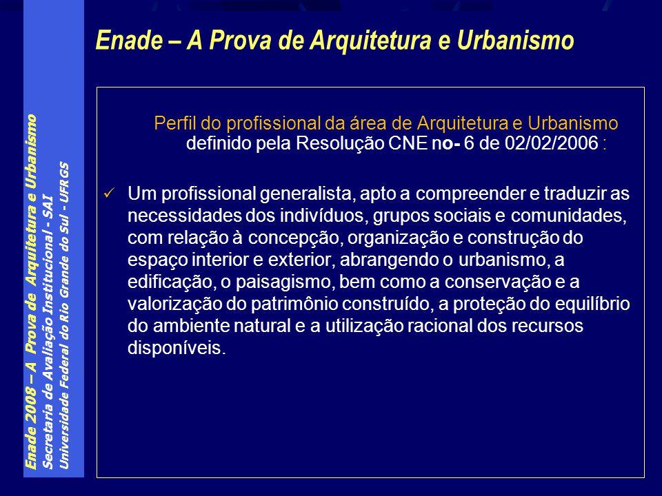 Enade 2008 – A Prova de Arquitetura e Urbanismo Secretaria de Avaliação Institucional - SAI Universidade Federal do Rio Grande do Sul - UFRGS Perfil d