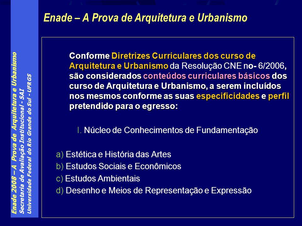 Enade 2008 – A Prova de Arquitetura e Urbanismo Secretaria de Avaliação Institucional - SAI Universidade Federal do Rio Grande do Sul - UFRGS Conforme