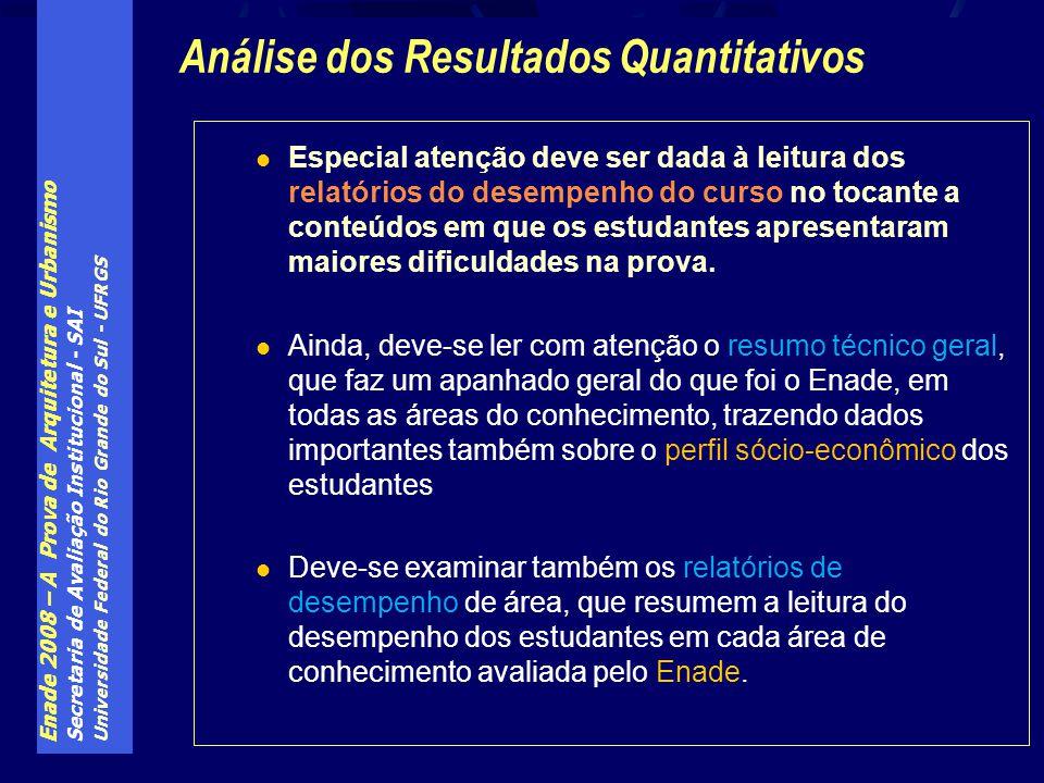 Enade 2008 – A Prova de Arquitetura e Urbanismo Secretaria de Avaliação Institucional - SAI Universidade Federal do Rio Grande do Sul - UFRGS Especial
