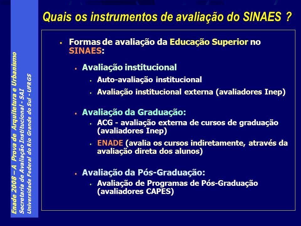 Enade 2008 – A Prova de Arquitetura e Urbanismo Secretaria de Avaliação Institucional - SAI Universidade Federal do Rio Grande do Sul - UFRGS Formas d