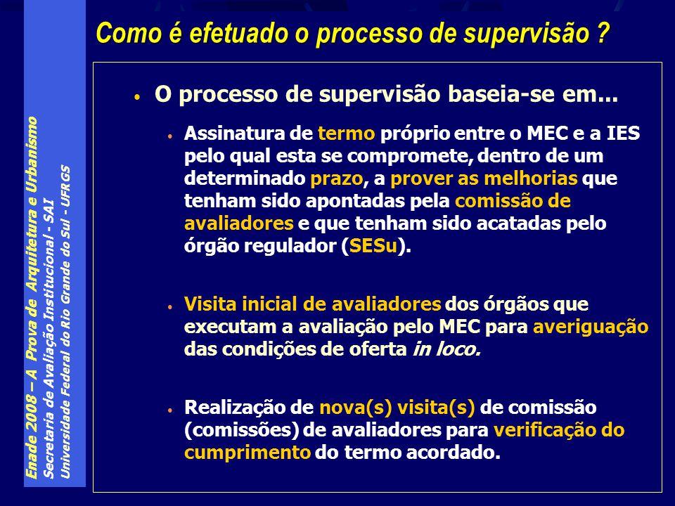 Enade 2008 – A Prova de Arquitetura e Urbanismo Secretaria de Avaliação Institucional - SAI Universidade Federal do Rio Grande do Sul - UFRGS O proces