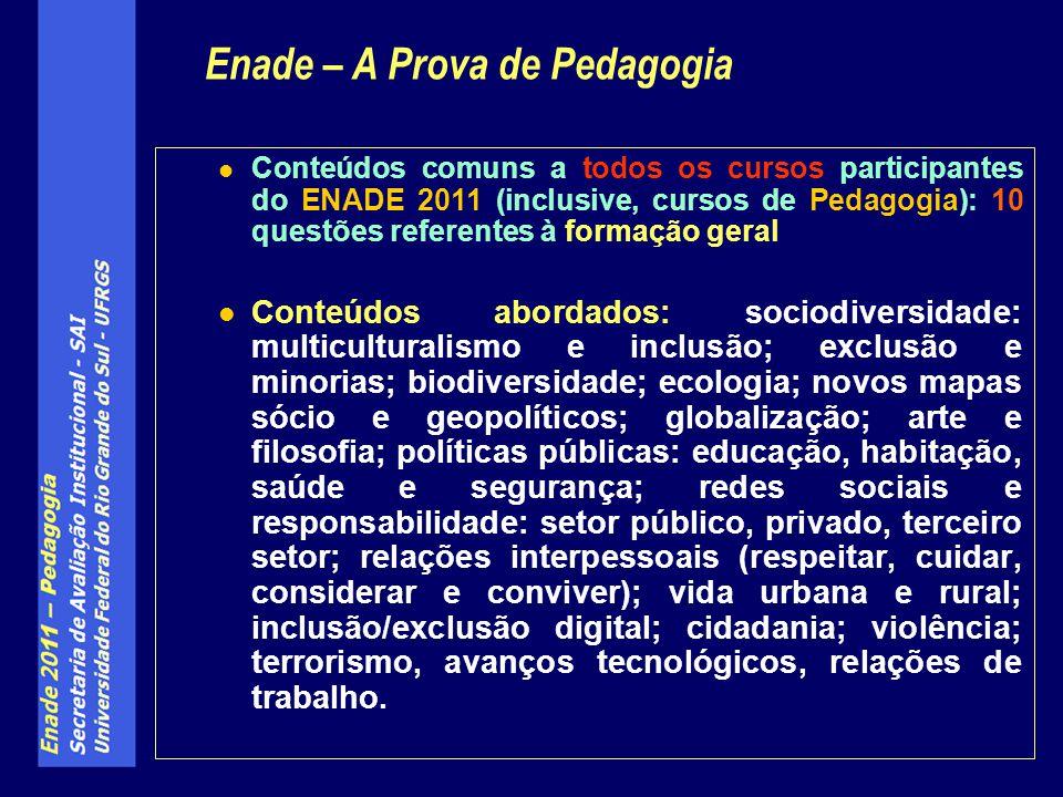 Conteúdos comuns a todos os cursos participantes do ENADE 2011 (inclusive, cursos de Pedagogia): 10 questões referentes à formação geral Conteúdos abo