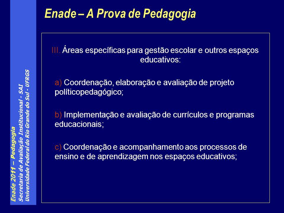 III. Áreas específicas para gestão escolar e outros espaços educativos: a) Coordenação, elaboração e avaliação de projeto políticopedagógico; b) Imple