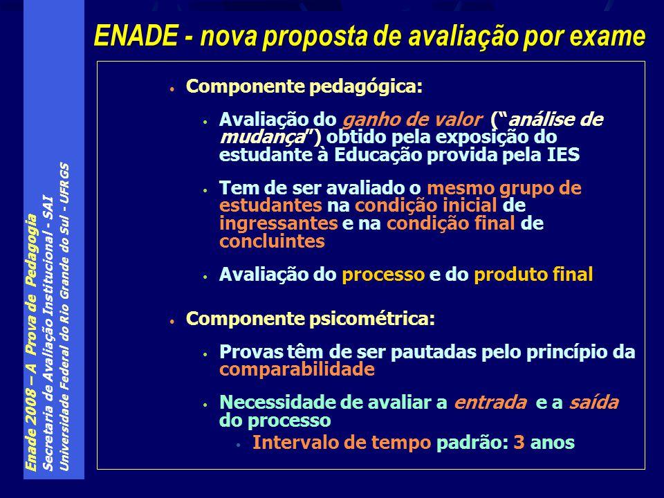 Enade 2008 – A Prova de Pedagogia Secretaria de Avaliação Institucional - SAI Universidade Federal do Rio Grande do Sul - UFRGS Componente pedagógica: