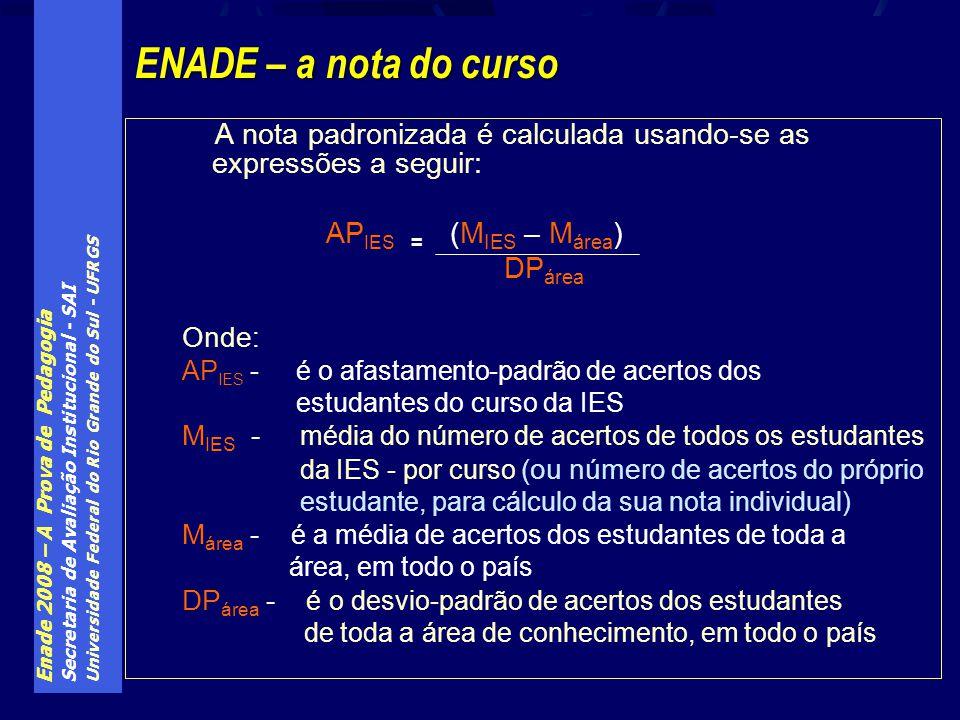 Enade 2008 – A Prova de Pedagogia Secretaria de Avaliação Institucional - SAI Universidade Federal do Rio Grande do Sul - UFRGS A nota padronizada é c