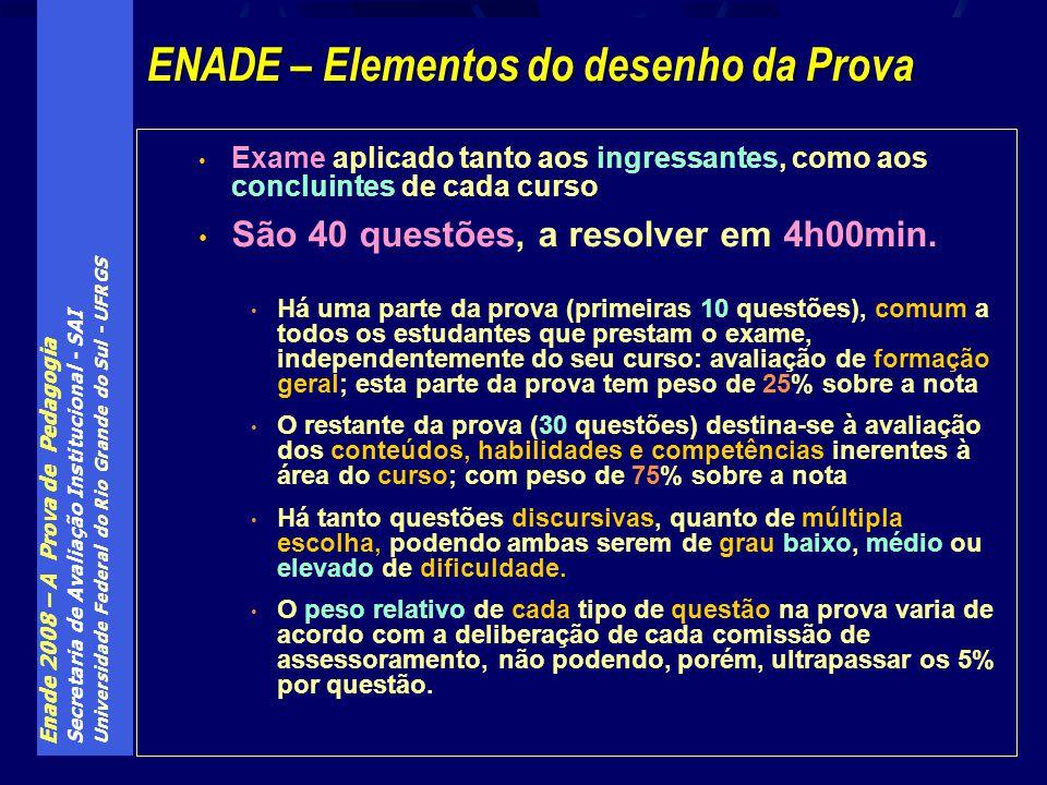 Enade 2008 – A Prova de Pedagogia Secretaria de Avaliação Institucional - SAI Universidade Federal do Rio Grande do Sul - UFRGS Exame aplicado tanto a