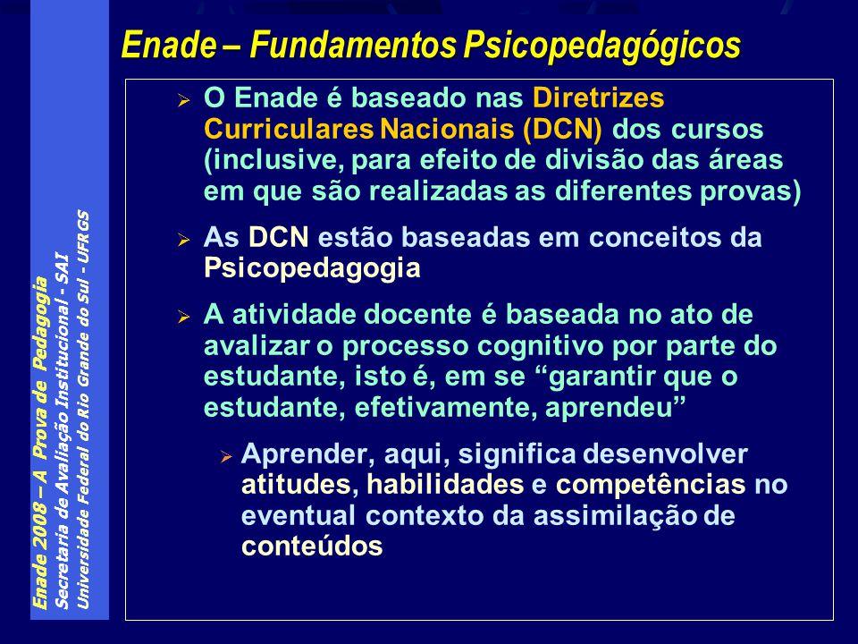 Enade 2008 – A Prova de Pedagogia Secretaria de Avaliação Institucional - SAI Universidade Federal do Rio Grande do Sul - UFRGS O Enade é baseado nas