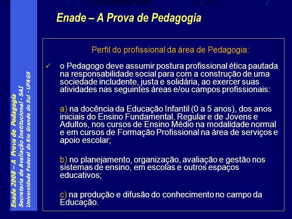 Enade 2008 – A Prova de Pedagogia Secretaria de Avaliação Institucional - SAI Universidade Federal do Rio Grande do Sul - UFRGS Perfil do profissional