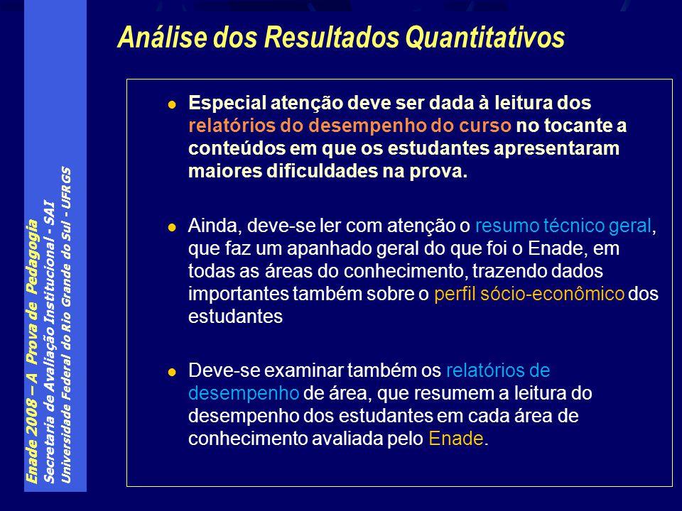 Enade 2008 – A Prova de Pedagogia Secretaria de Avaliação Institucional - SAI Universidade Federal do Rio Grande do Sul - UFRGS Especial atenção deve