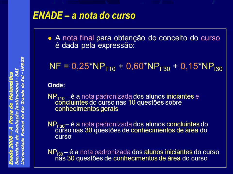 Enade 2008 – A Prova de Matemática Secretaria de Avaliação Institucional - SAI Universidade Federal do Rio Grande do Sul - UFRGS A nota final para obtenção do conceito do curso é dada pela expressão: NF = 0,25*NP T10 + 0,60*NP F30 + 0,15*NP I30 Onde: NP T10 – é a nota padronizada dos alunos iniciantes e concluintes do curso nas 10 questões sobre conhecimentos gerais NP F30 – é a nota padronizada dos alunos concluintes do curso nas 30 questões de conhecimentos de área do curso NP I30 – é a nota padronizada dos alunos iniciantes do curso nas 30 questões de conhecimentos de área do curso ENADE – a nota do curso