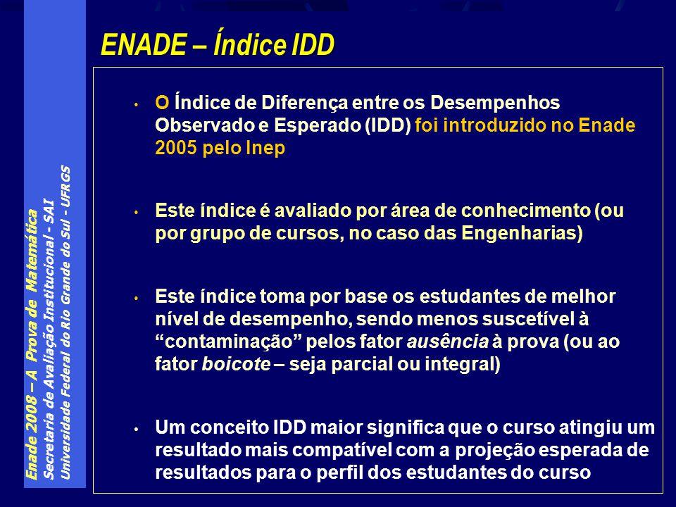 Enade 2008 – A Prova de Matemática Secretaria de Avaliação Institucional - SAI Universidade Federal do Rio Grande do Sul - UFRGS O Índice de Diferença