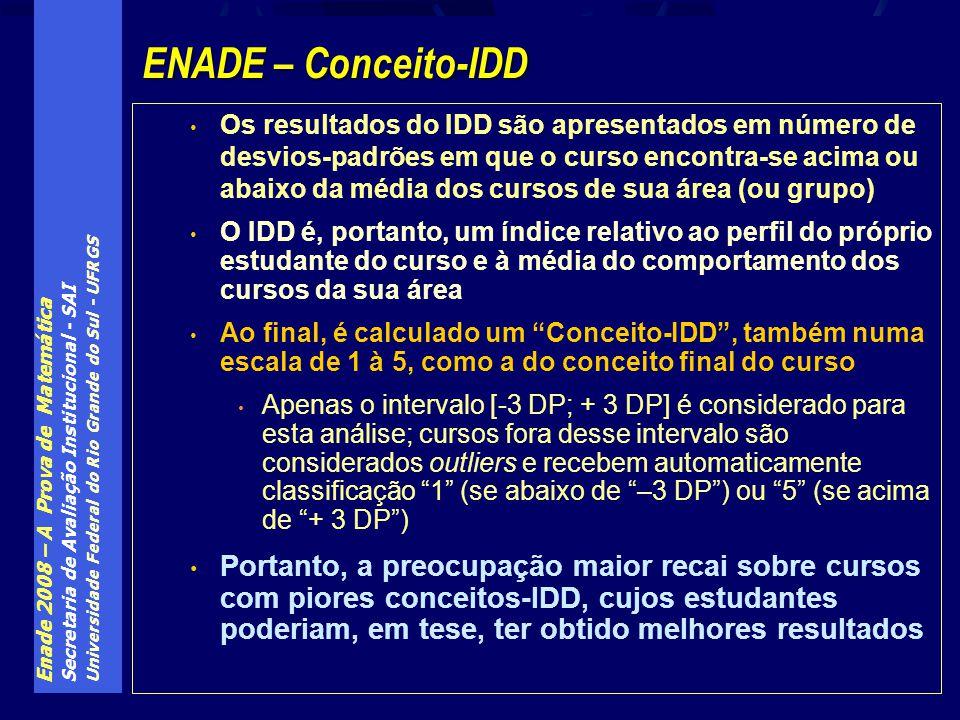 Enade 2008 – A Prova de Matemática Secretaria de Avaliação Institucional - SAI Universidade Federal do Rio Grande do Sul - UFRGS Os resultados do IDD são apresentados em número de desvios-padrões em que o curso encontra-se acima ou abaixo da média dos cursos de sua área (ou grupo) O IDD é, portanto, um índice relativo ao perfil do próprio estudante do curso e à média do comportamento dos cursos da sua área Ao final, é calculado um Conceito-IDD, também numa escala de 1 à 5, como a do conceito final do curso Apenas o intervalo [-3 DP; + 3 DP] é considerado para esta análise; cursos fora desse intervalo são considerados outliers e recebem automaticamente classificação 1 (se abaixo de –3 DP) ou 5 (se acima de + 3 DP) Portanto, a preocupação maior recai sobre cursos com piores conceitos-IDD, cujos estudantes poderiam, em tese, ter obtido melhores resultados ENADE – Conceito-IDD