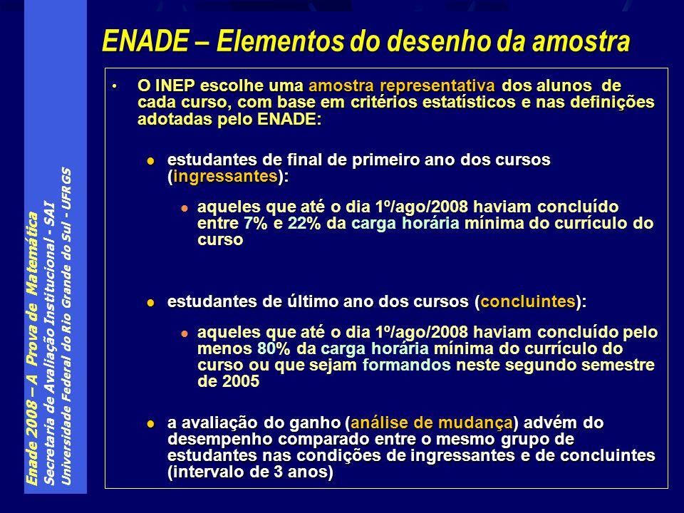 Enade 2008 – A Prova de Matemática Secretaria de Avaliação Institucional - SAI Universidade Federal do Rio Grande do Sul - UFRGS O INEP escolhe uma am