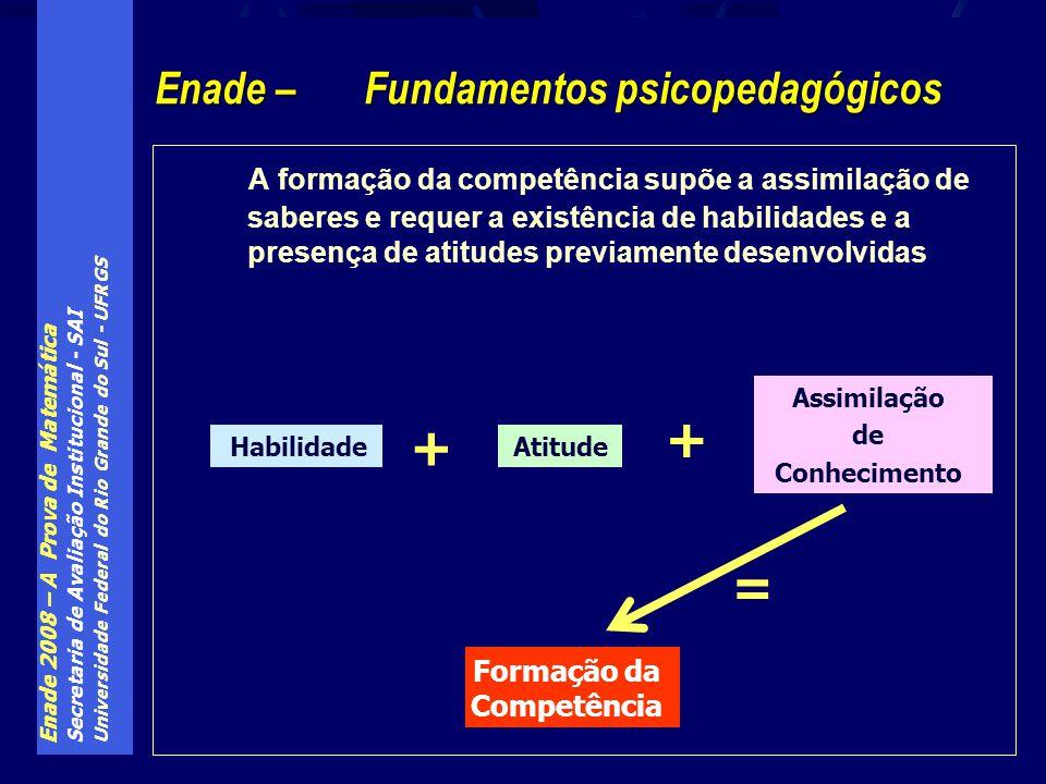 Enade 2008 – A Prova de Matemática Secretaria de Avaliação Institucional - SAI Universidade Federal do Rio Grande do Sul - UFRGS A formação da competê
