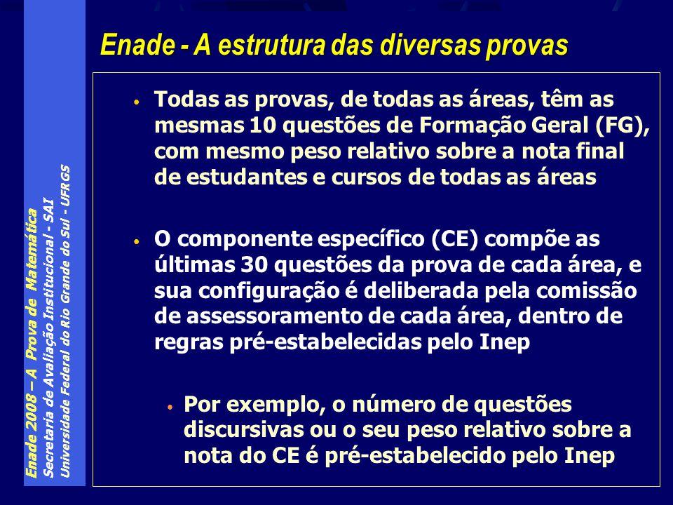 Enade 2008 – A Prova de Matemática Secretaria de Avaliação Institucional - SAI Universidade Federal do Rio Grande do Sul - UFRGS Todas as provas, de todas as áreas, têm as mesmas 10 questões de Formação Geral (FG), com mesmo peso relativo sobre a nota final de estudantes e cursos de todas as áreas O componente específico (CE) compõe as últimas 30 questões da prova de cada área, e sua configuração é deliberada pela comissão de assessoramento de cada área, dentro de regras pré-estabelecidas pelo Inep Por exemplo, o número de questões discursivas ou o seu peso relativo sobre a nota do CE é pré-estabelecido pelo Inep Enade - A estrutura das diversas provas