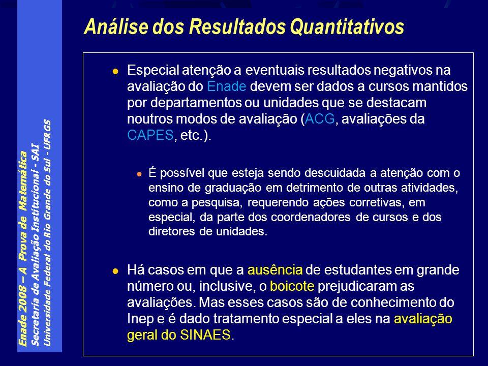Enade 2008 – A Prova de Matemática Secretaria de Avaliação Institucional - SAI Universidade Federal do Rio Grande do Sul - UFRGS Análise dos Resultado
