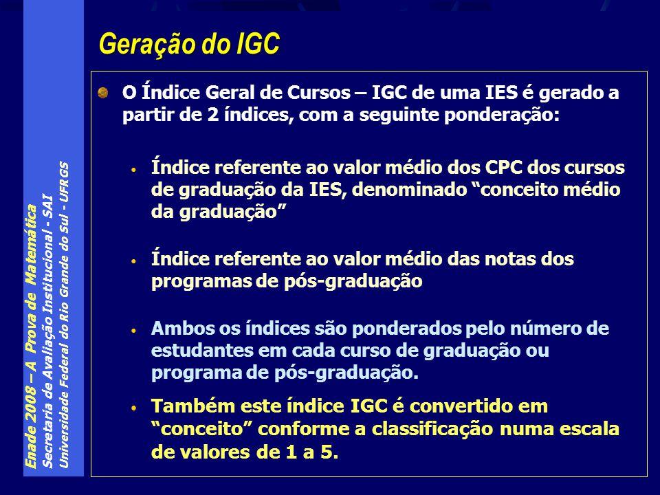 Enade 2008 – A Prova de Matemática Secretaria de Avaliação Institucional - SAI Universidade Federal do Rio Grande do Sul - UFRGS O Índice Geral de Cur