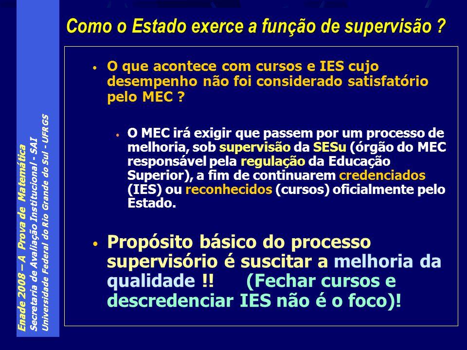 Enade 2008 – A Prova de Matemática Secretaria de Avaliação Institucional - SAI Universidade Federal do Rio Grande do Sul - UFRGS O que acontece com cursos e IES cujo desempenho não foi considerado satisfatório pelo MEC .