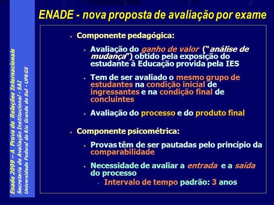 Enade 2009 – A Prova de Relações Internacionais Secretaria de Avaliação Institucional - SAI Universidade Federal do Rio Grande do Sul - UFRGS Componen