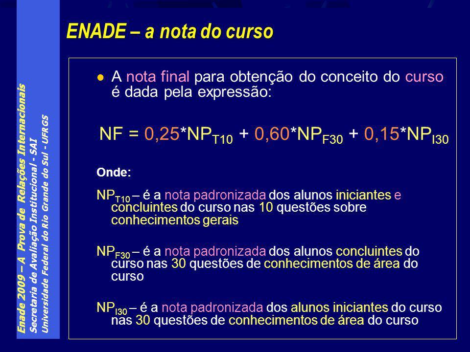 Enade 2009 – A Prova de Relações Internacionais Secretaria de Avaliação Institucional - SAI Universidade Federal do Rio Grande do Sul - UFRGS A nota f