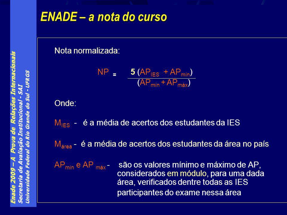 Enade 2009 – A Prova de Relações Internacionais Secretaria de Avaliação Institucional - SAI Universidade Federal do Rio Grande do Sul - UFRGS Nota nor