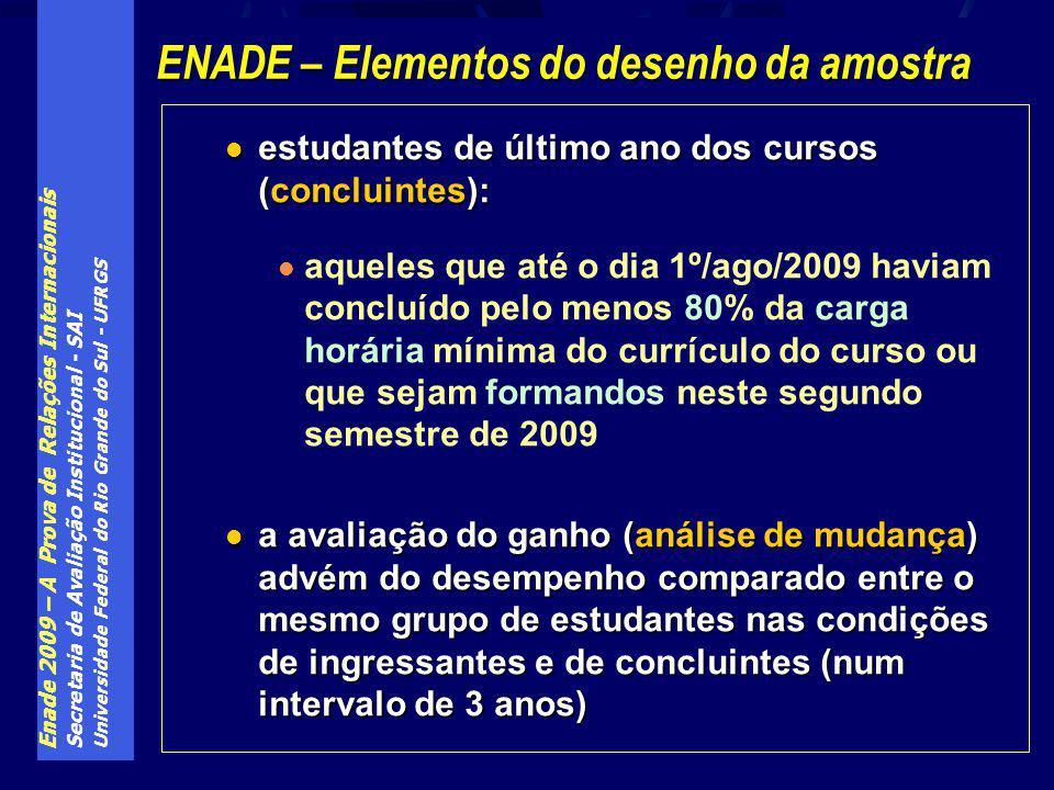 Enade 2009 – A Prova de Relações Internacionais Secretaria de Avaliação Institucional - SAI Universidade Federal do Rio Grande do Sul - UFRGS estudant