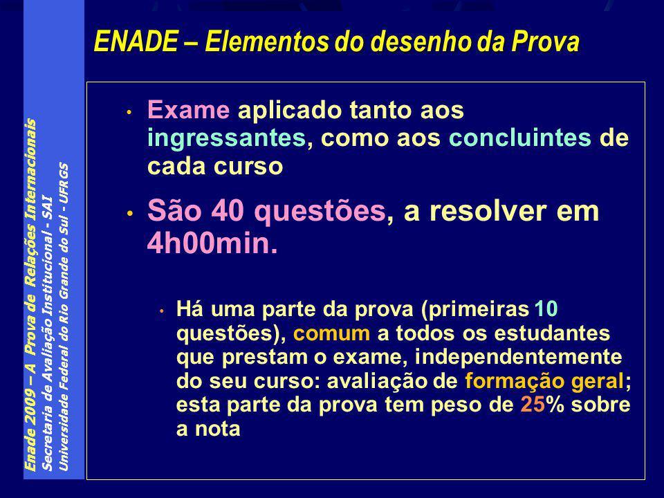 Enade 2009 – A Prova de Relações Internacionais Secretaria de Avaliação Institucional - SAI Universidade Federal do Rio Grande do Sul - UFRGS Exame ap
