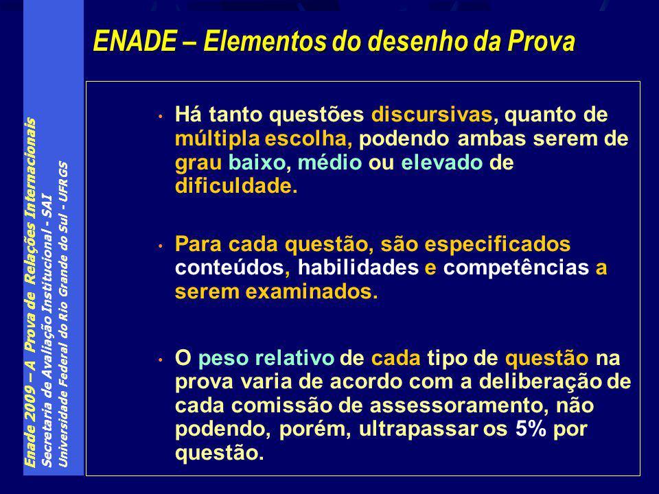 Enade 2009 – A Prova de Relações Internacionais Secretaria de Avaliação Institucional - SAI Universidade Federal do Rio Grande do Sul - UFRGS Há tanto