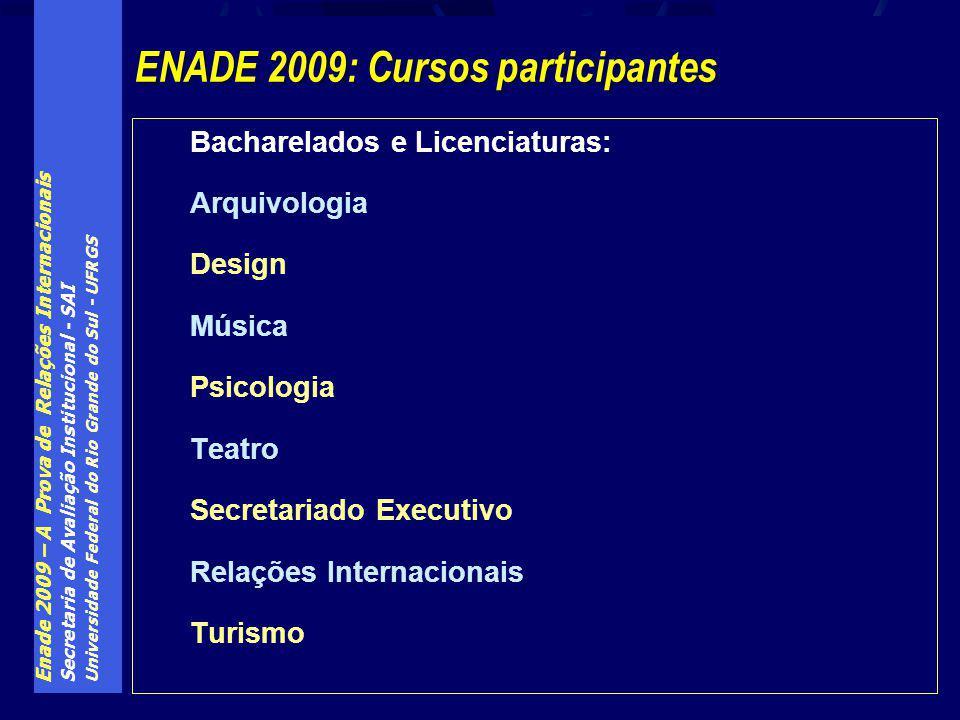 Enade 2009 – A Prova de Relações Internacionais Secretaria de Avaliação Institucional - SAI Universidade Federal do Rio Grande do Sul - UFRGS Bacharel