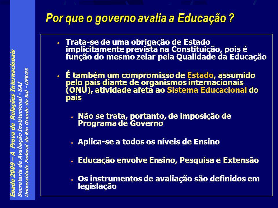 Enade 2009 – A Prova de Relações Internacionais Secretaria de Avaliação Institucional - SAI Universidade Federal do Rio Grande do Sul - UFRGS Trata-se