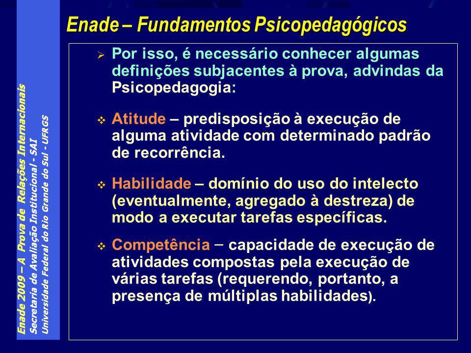 Enade 2009 – A Prova de Relações Internacionais Secretaria de Avaliação Institucional - SAI Universidade Federal do Rio Grande do Sul - UFRGS Por isso