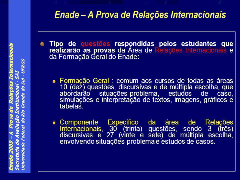 Enade 2009 – A Prova de Relações Internacionais Secretaria de Avaliação Institucional - SAI Universidade Federal do Rio Grande do Sul - UFRGS Tipo de