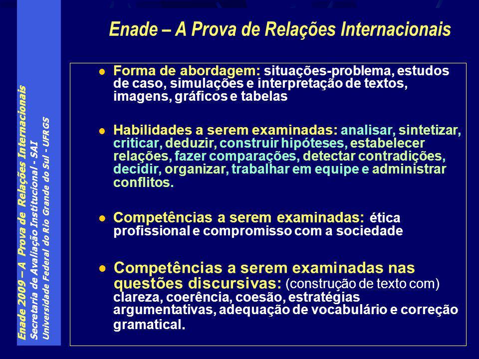 Enade 2009 – A Prova de Relações Internacionais Secretaria de Avaliação Institucional - SAI Universidade Federal do Rio Grande do Sul - UFRGS Forma de