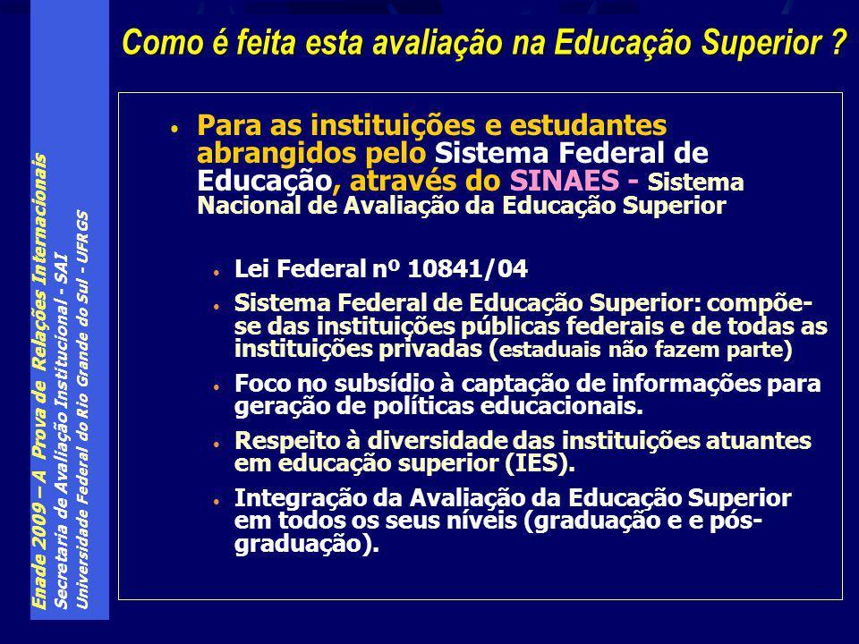 Enade 2009 – A Prova de Relações Internacionais Secretaria de Avaliação Institucional - SAI Universidade Federal do Rio Grande do Sul - UFRGS Para as