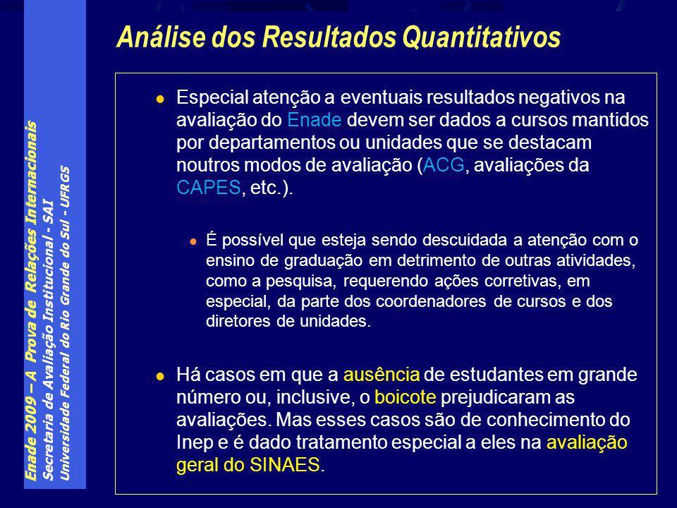 Enade 2009 – A Prova de Relações Internacionais Secretaria de Avaliação Institucional - SAI Universidade Federal do Rio Grande do Sul - UFRGS Análise