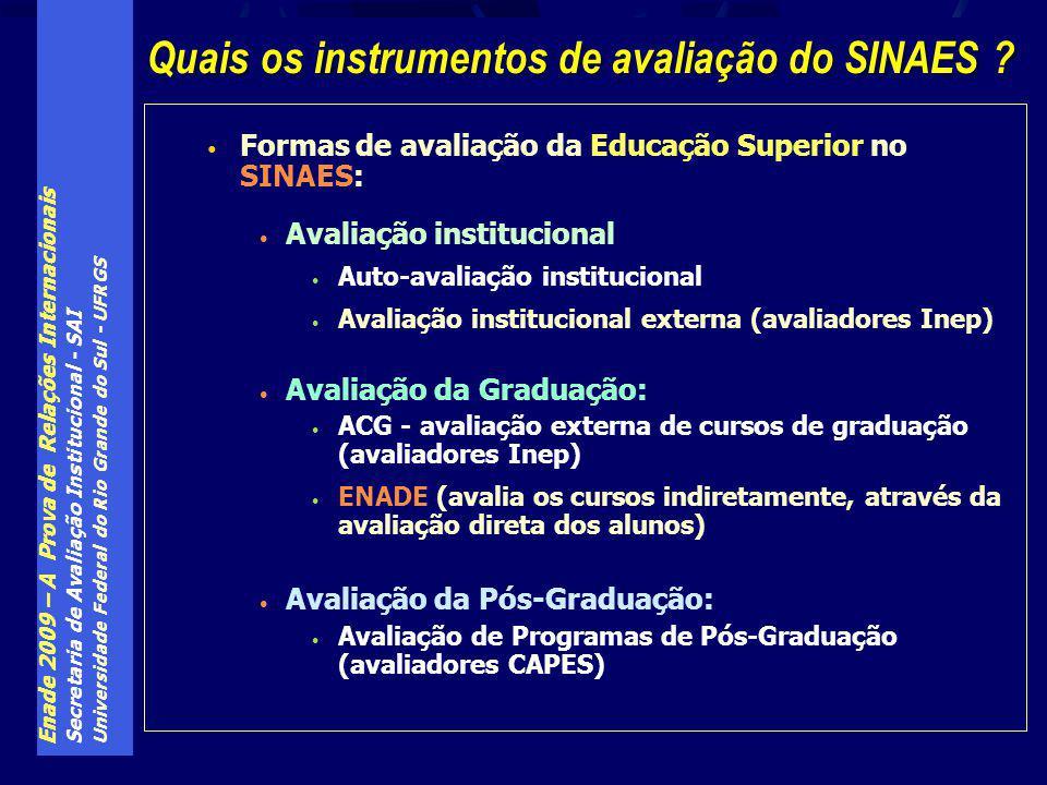 Enade 2009 – A Prova de Relações Internacionais Secretaria de Avaliação Institucional - SAI Universidade Federal do Rio Grande do Sul - UFRGS Formas d