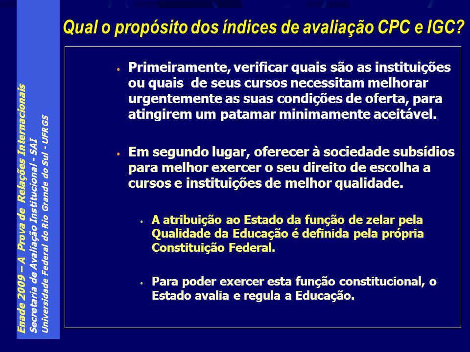 Enade 2009 – A Prova de Relações Internacionais Secretaria de Avaliação Institucional - SAI Universidade Federal do Rio Grande do Sul - UFRGS Primeira