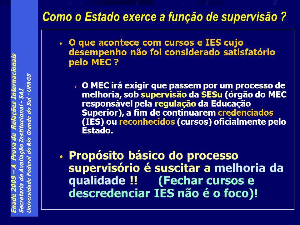 Enade 2009 – A Prova de Relações Internacionais Secretaria de Avaliação Institucional - SAI Universidade Federal do Rio Grande do Sul - UFRGS O que ac