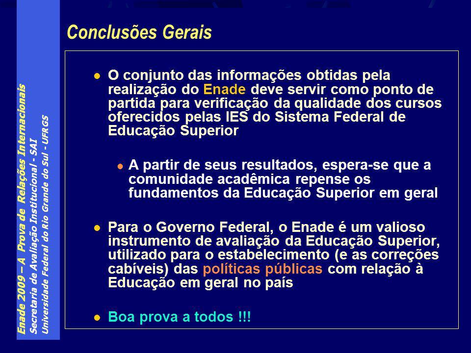 Enade 2009 – A Prova de Relações Internacionais Secretaria de Avaliação Institucional - SAI Universidade Federal do Rio Grande do Sul - UFRGS O conjun