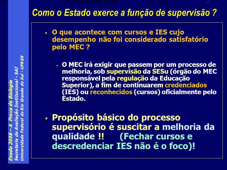 Enade 2008 – A Prova de Biologia Secretaria de Avaliação Institucional - SAI Universidade Federal do Rio Grande do Sul - UFRGS O que acontece com cursos e IES cujo desempenho não foi considerado satisfatório pelo MEC .
