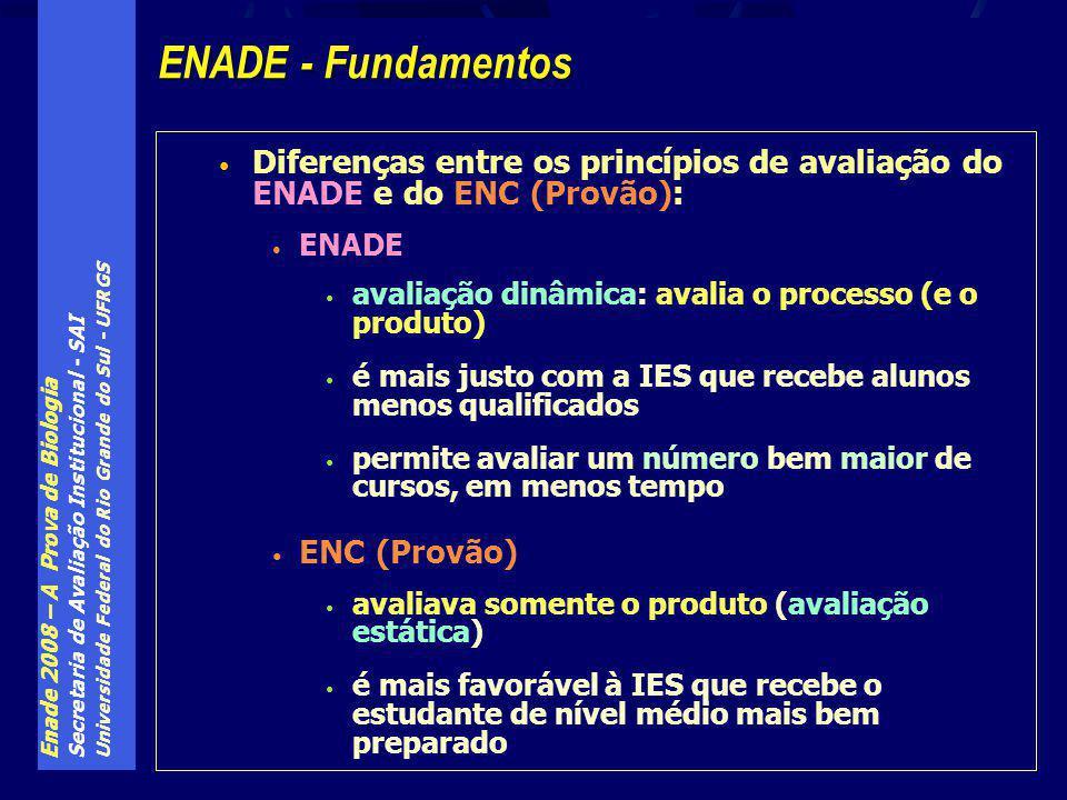 Enade 2008 – A Prova de Biologia Secretaria de Avaliação Institucional - SAI Universidade Federal do Rio Grande do Sul - UFRGS Os resultados do IDD são apresentados em número de desvios-padrões em que o curso encontra-se acima ou abaixo da média dos cursos de sua área (ou grupo) O IDD é, portanto, um índice relativo ao perfil do próprio estudante do curso e à média do comportamento dos cursos da sua área Ao final, é calculado um Conceito-IDD, também numa escala de 1 à 5, como a do conceito final do curso Apenas o intervalo [-3 DP; + 3 DP] é considerado para esta análise; cursos fora desse intervalo são considerados outliers e recebem automaticamente classificação 1 (se abaixo de –3 DP) ou 5 (se acima de + 3 DP) Portanto, a preocupação maior recai sobre cursos com piores conceitos-IDD, cujos estudantes poderiam, em tese, ter obtido melhores resultados ENADE – Conceito-IDD