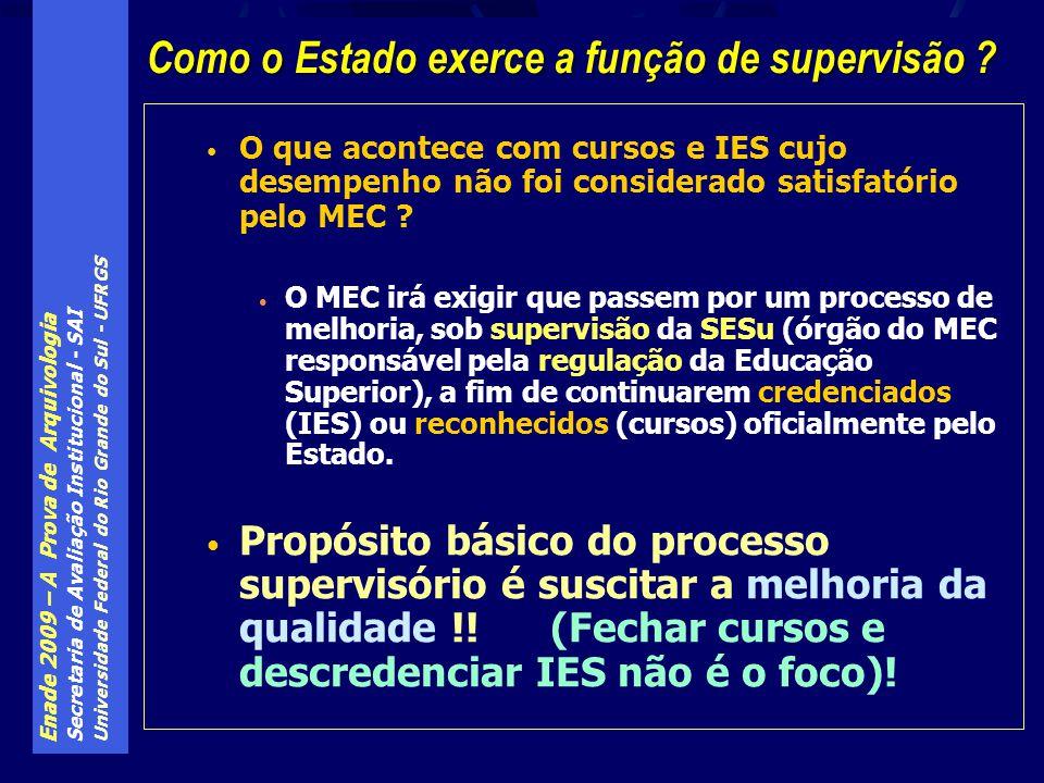 Enade 2009 – A Prova de Arquivologia Secretaria de Avaliação Institucional - SAI Universidade Federal do Rio Grande do Sul - UFRGS O que acontece com cursos e IES cujo desempenho não foi considerado satisfatório pelo MEC .