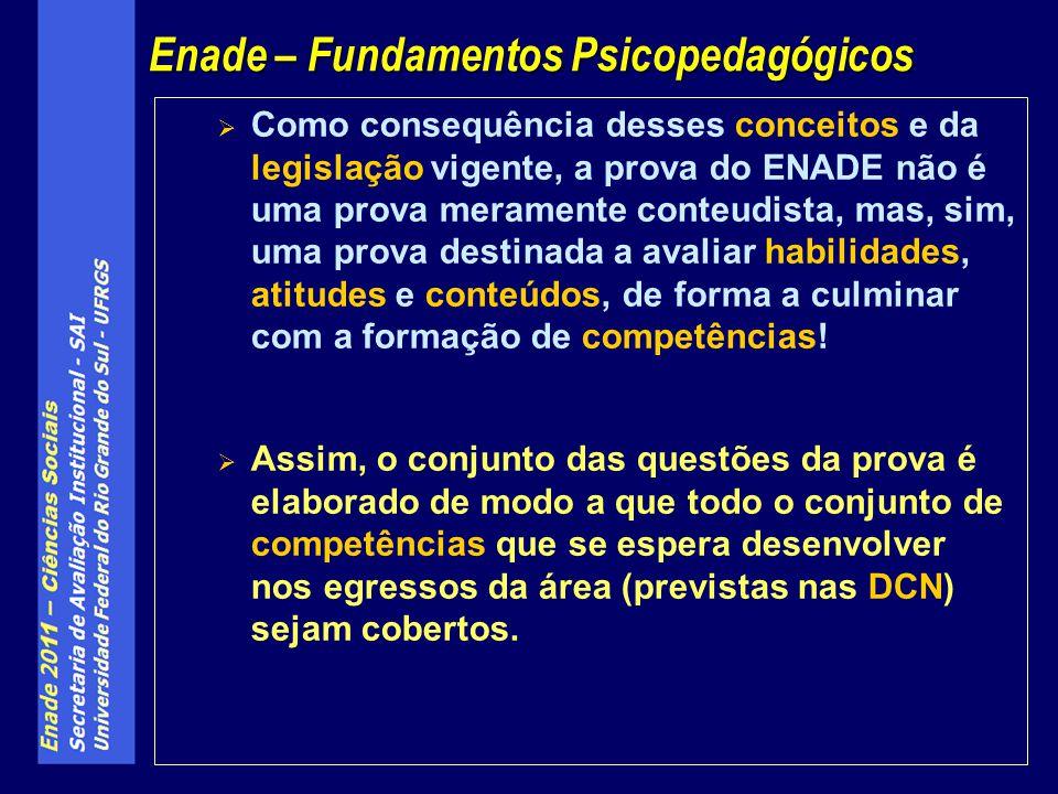 Como consequência desses conceitos e da legislação vigente, a prova do ENADE não é uma prova meramente conteudista, mas, sim, uma prova destinada a avaliar habilidades, atitudes e conteúdos, de forma a culminar com a formação de competências.