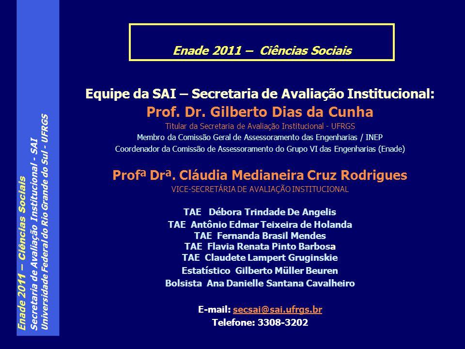 Equipe da SAI – Secretaria de Avaliação Institucional: Prof.