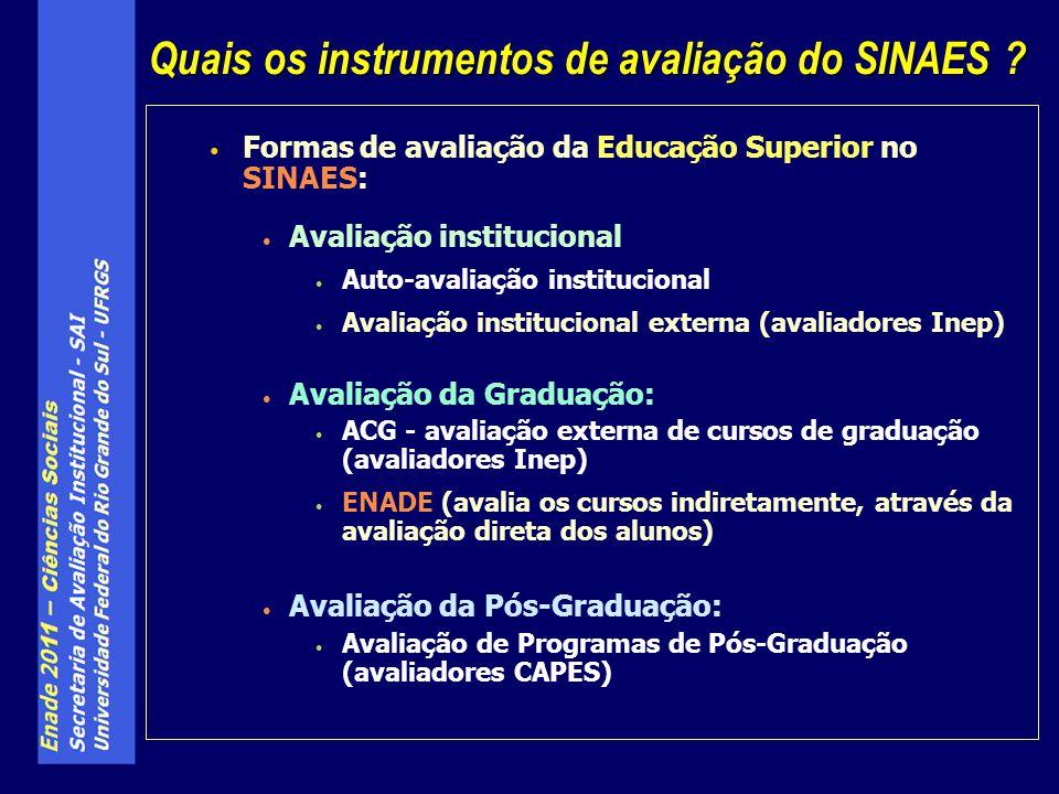 Formas de avaliação da Educação Superior no SINAES: Avaliação institucional Auto-avaliação institucional Avaliação institucional externa (avaliadores Inep) Avaliação da Graduação: ACG - avaliação externa de cursos de graduação (avaliadores Inep) ENADE (avalia os cursos indiretamente, através da avaliação direta dos alunos) Avaliação da Pós-Graduação: Avaliação de Programas de Pós-Graduação (avaliadores CAPES) Quais os instrumentos de avaliação do SINAES