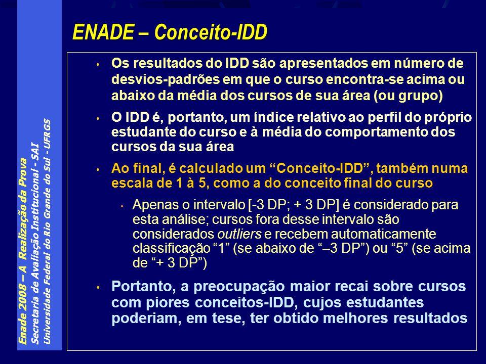 Enade 2008 – A Realização da Prova Secretaria de Avaliação Institucional - SAI Universidade Federal do Rio Grande do Sul - UFRGS Os resultados do IDD