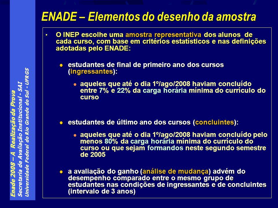Enade 2008 – A Realização da Prova Secretaria de Avaliação Institucional - SAI Universidade Federal do Rio Grande do Sul - UFRGS O INEP escolhe uma am