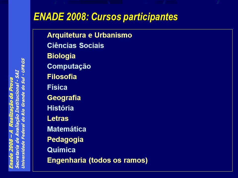 Enade 2008 – A Realização da Prova Secretaria de Avaliação Institucional - SAI Universidade Federal do Rio Grande do Sul - UFRGS Arquitetura e Urbanis